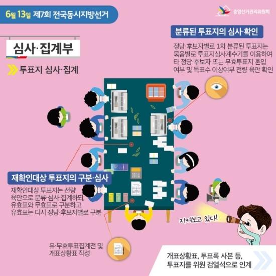 [6.13 지방선거 특집] 개표절차가 궁금하셨나요?